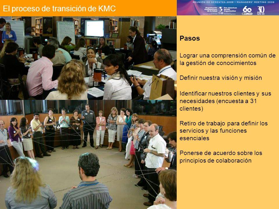 El proceso de transición de KMC Pasos Lograr una comprensión común de la gestión de conocimientos Definir nuestra visión y misión Identificar nuestros clientes y sus necesidades (encuesta a 31 clientes) Retiro de trabajo para definir los servicios y las funciones esenciales Ponerse de acuerdo sobre los principios de colaboración