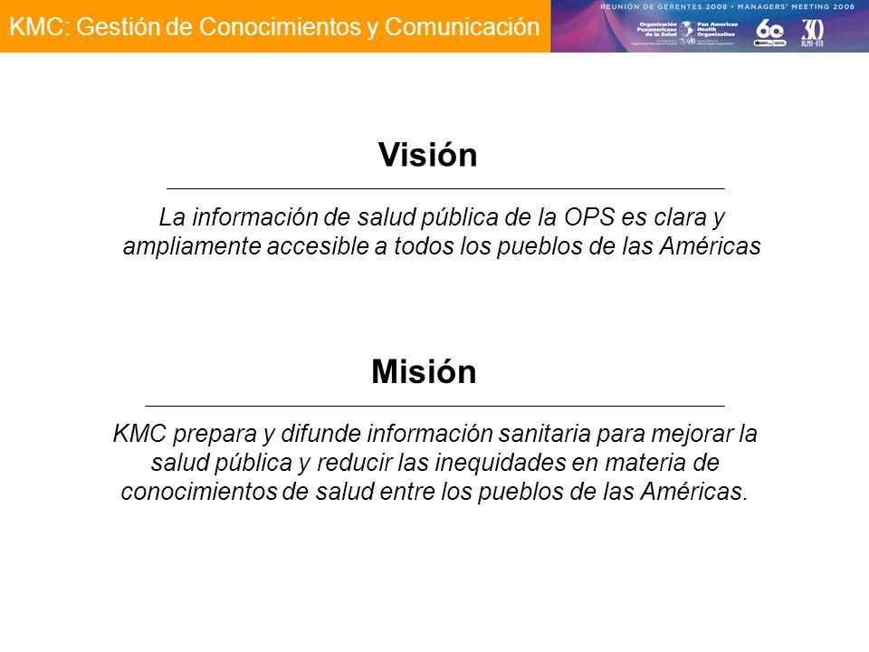 KMC: Gestión de Conocimientos y Comunicación Visión La información de salud pública de la OPS es clara y ampliamente accesible a todos los pueblos de las Américas Misión KMC prepara y difunde información sanitaria para mejorar la salud pública y reducir las inequidades en materia de conocimientos de salud entre los pueblos de las Américas.