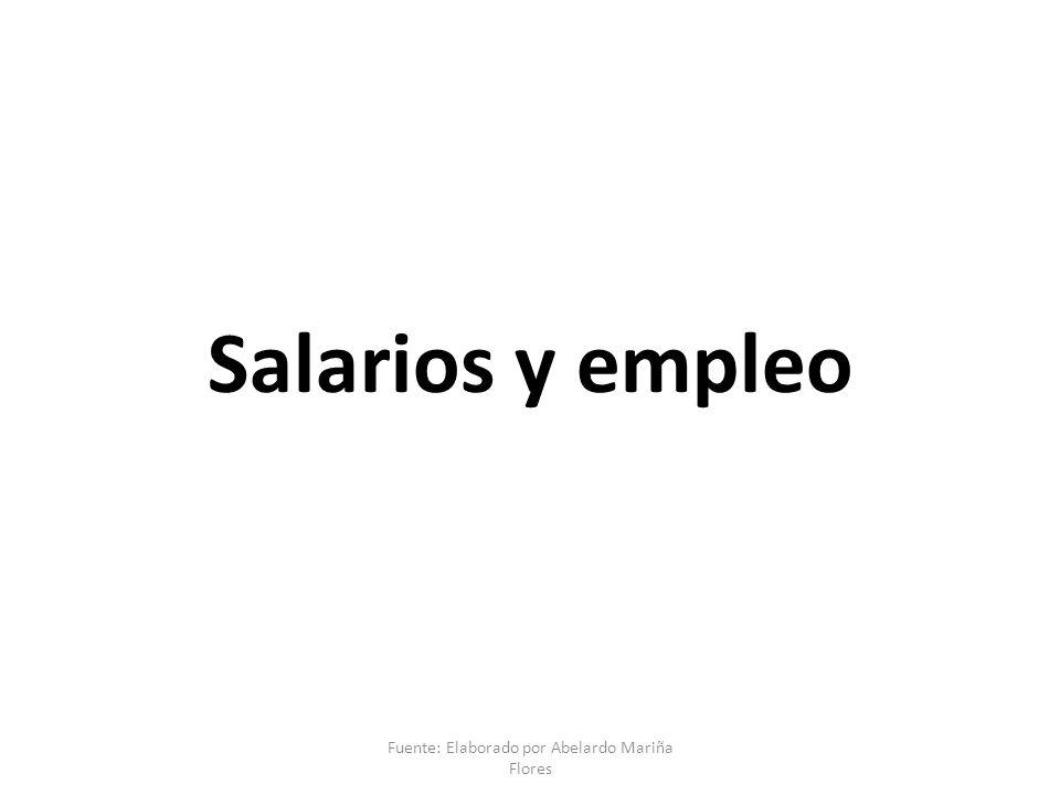 Salarios y empleo Fuente: Elaborado por Abelardo Mariña Flores