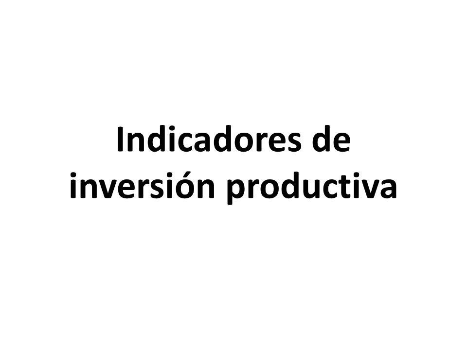 Indicadores de inversión productiva