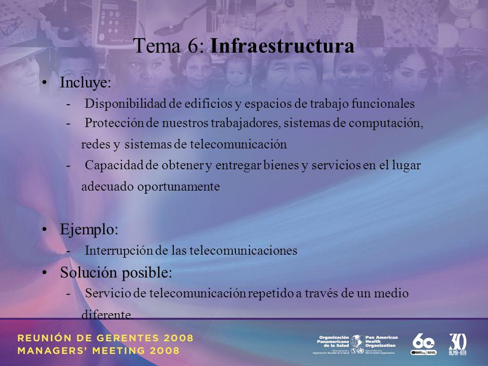 Tema 6: Infraestructura Incluye: - Disponibilidad de edificios y espacios de trabajo funcionales - Protección de nuestros trabajadores, sistemas de computación, redes y sistemas de telecomunicación - Capacidad de obtener y entregar bienes y servicios en el lugar adecuado oportunamente Ejemplo: - Interrupción de las telecomunicaciones Solución posible: - Servicio de telecomunicación repetido a través de un medio diferente.