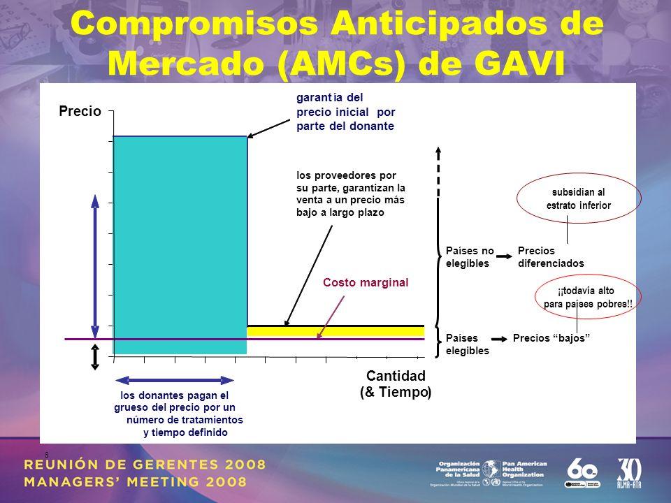 Compromisos Anticipados de Mercado (AMCs) de GAVI