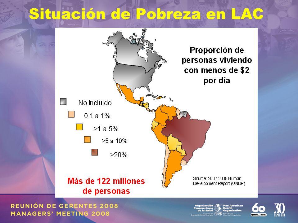 Situación de Pobreza en LAC