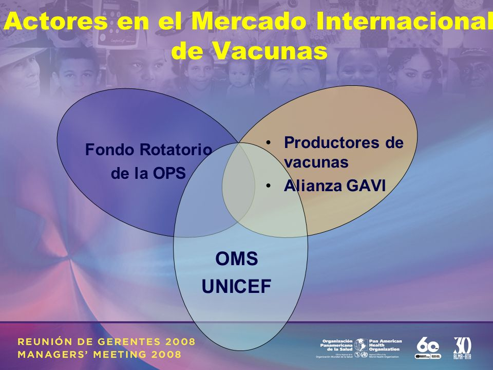 Fondo Rotatorio de la OPS Productores de vacunas Alianza GAVI OMS UNICEF Actores en el Mercado Internacional de Vacunas