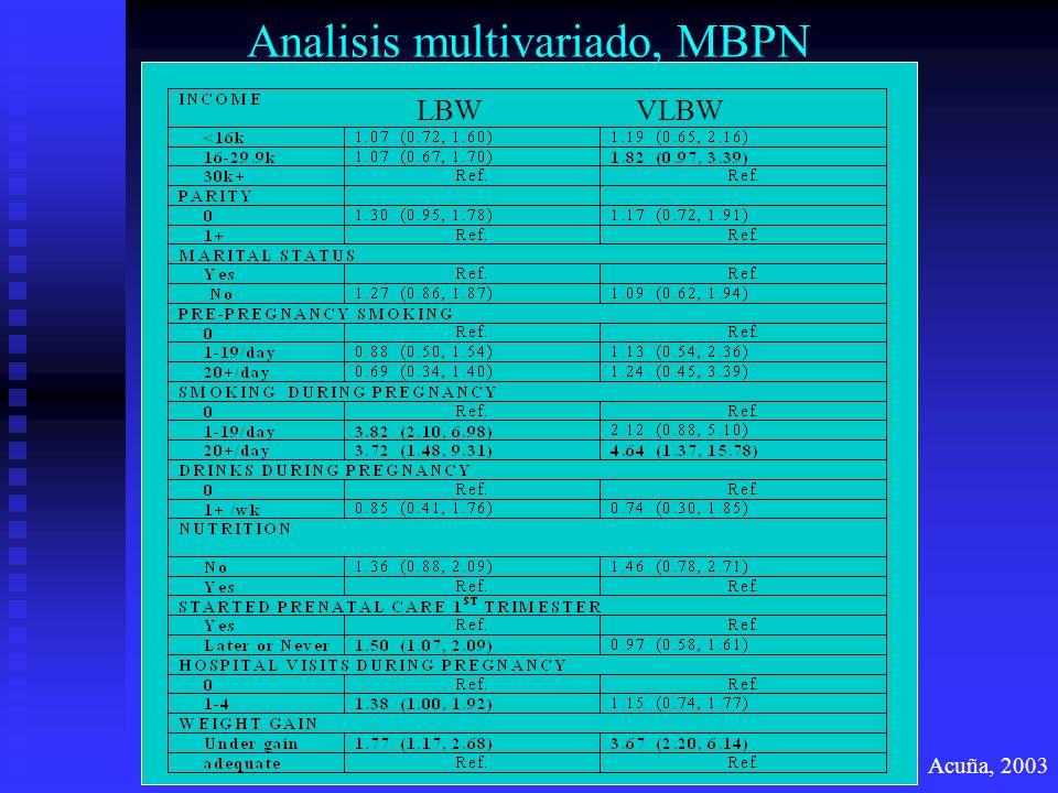 Analisis multivariado, MBPN LBW VLBW Acuña, 2003