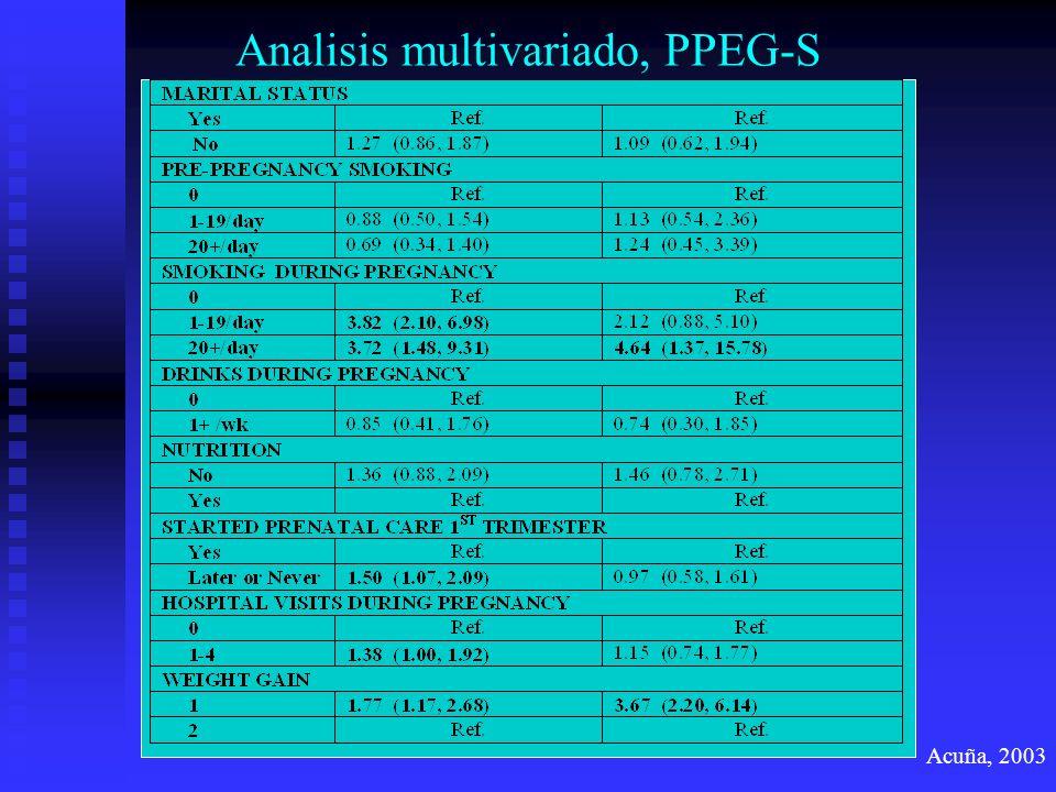 Analisis multivariado, PPEG-S Acuña, 2003