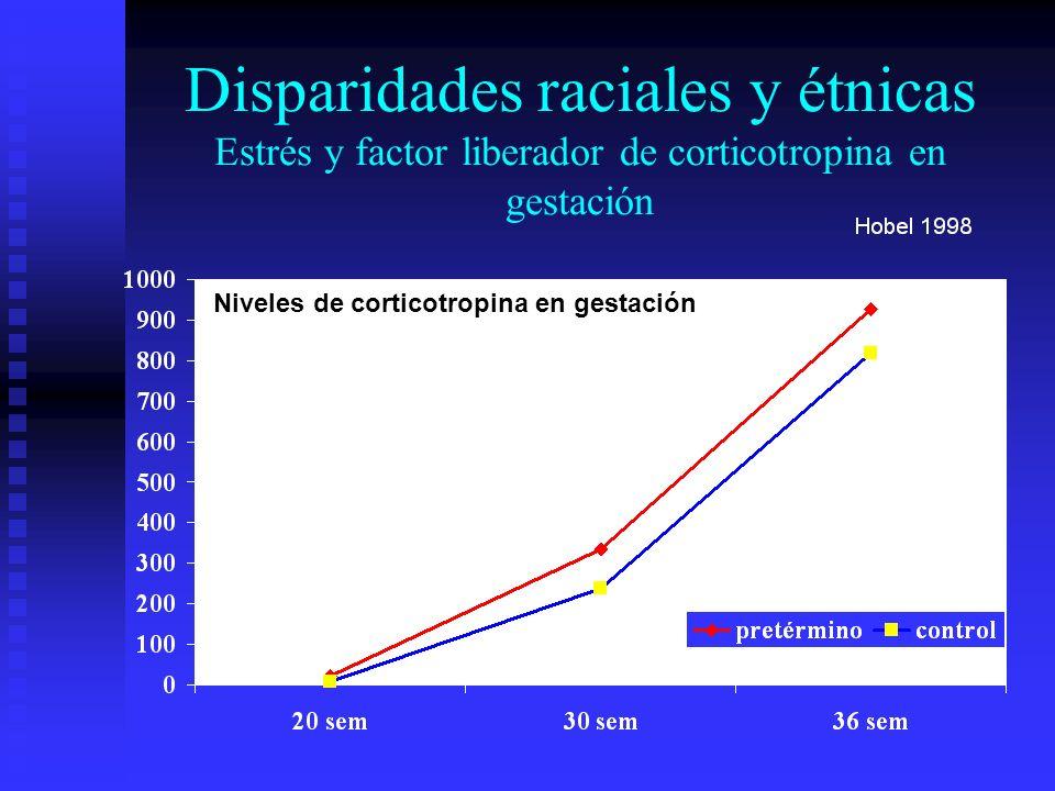 Disparidades raciales y étnicas Estrés y factor liberador de corticotropina en gestación P <0.001 Niveles de corticotropina en gestación