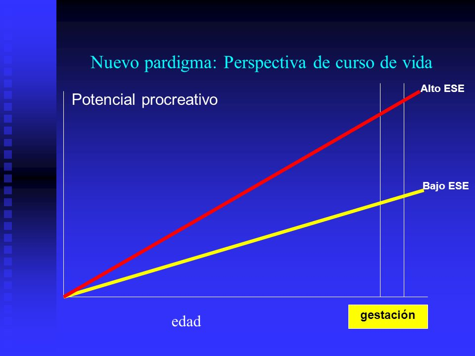 Nuevo pardigma: Perspectiva de curso de vida gestación Alto ESE Bajo ESE Potencial procreativo edad
