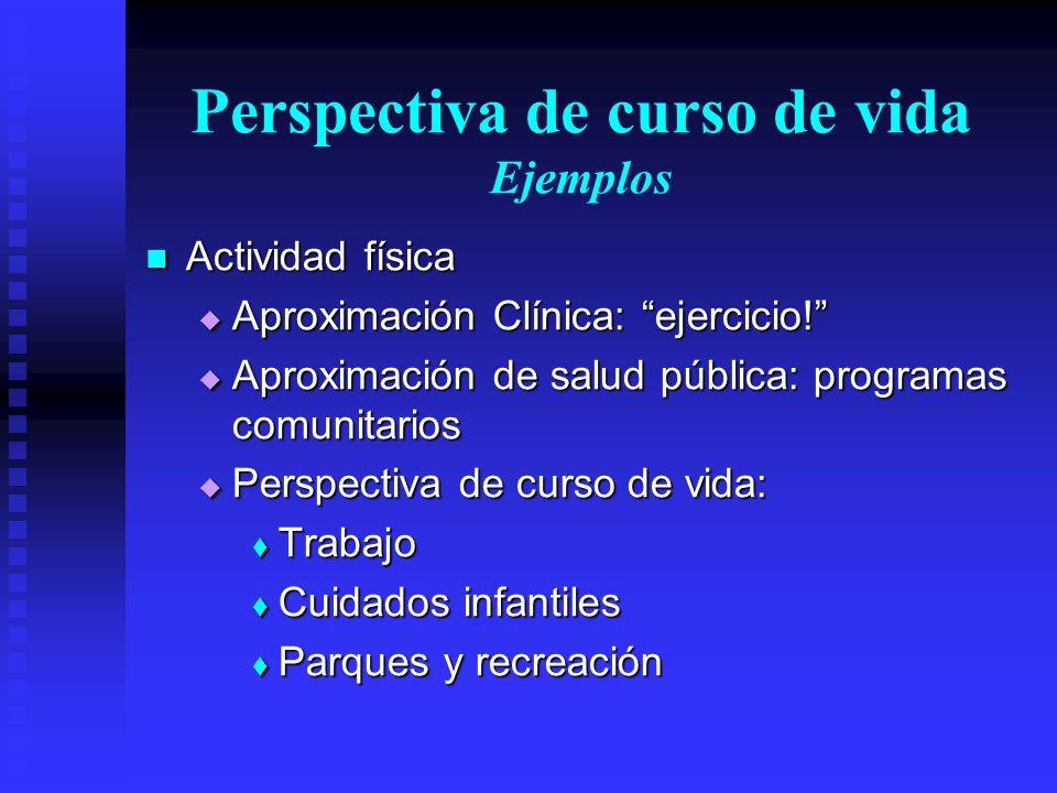 Perspectiva de curso de vida Ejemplos Actividad física Actividad física Aproximación Clínica: ejercicio! Aproximación Clínica: ejercicio! Aproximación