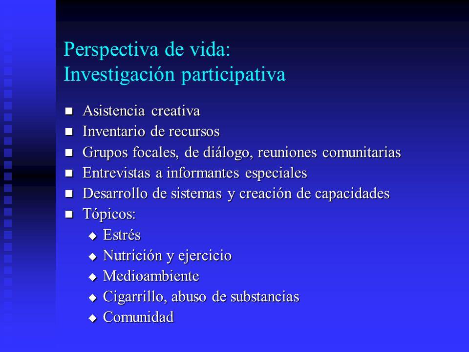 Perspectiva de vida: Investigación participativa Asistencia creativa Asistencia creativa Inventario de recursos Inventario de recursos Grupos focales,