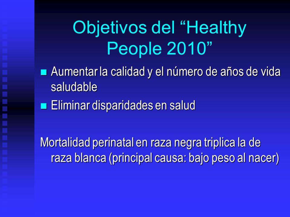 Objetivos del Healthy People 2010 Aumentar la calidad y el número de años de vida saludable Aumentar la calidad y el número de años de vida saludable