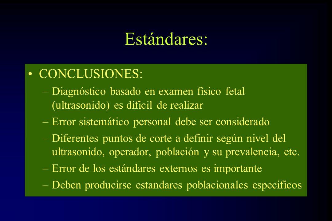 CONCLUSIONES: –Diagnóstico basado en examen fìsico fetal (ultrasonido) es dificil de realizar –Error sistemático personal debe ser considerado –Difere