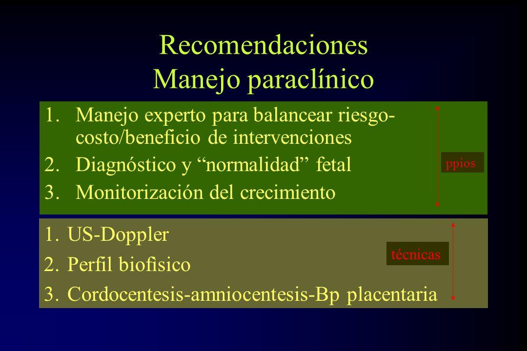 1.US-Doppler 2.Perfil biofìsico 3.Cordocentesis-amniocentesis-Bp placentaria Recomendaciones Manejo paraclínico 1.Manejo experto para balancear riesgo
