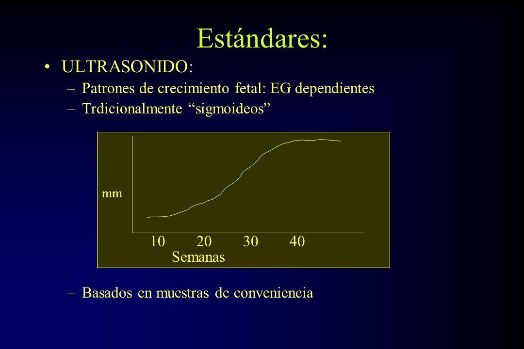 ULTRASONIDO: –Patrones de crecimiento fetal: EG dependientes –Trdicionalmente sigmoideos –Basados en muestras de conveniencia Estándares: mm Semanas 1