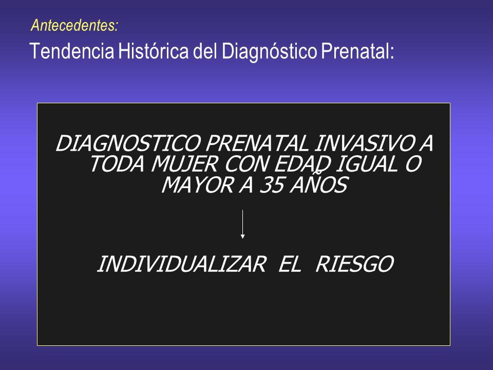 DIAGNOSTICO PRENATAL INVASIVO A TODA MUJER CON EDAD IGUAL O MAYOR A 35 AÑOS INDIVIDUALIZAR EL RIESGO Antecedentes: Tendencia Histórica del Diagnóstico