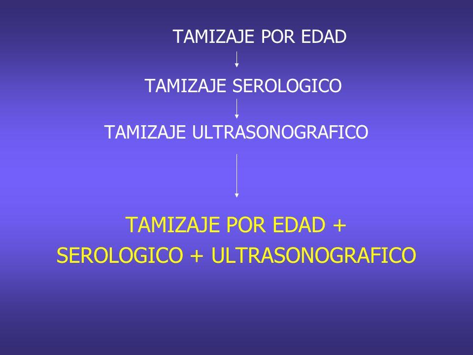 TAMIZAJE POR EDAD TAMIZAJE SEROLOGICO TAMIZAJE ULTRASONOGRAFICO TAMIZAJE POR EDAD + SEROLOGICO + ULTRASONOGRAFICO