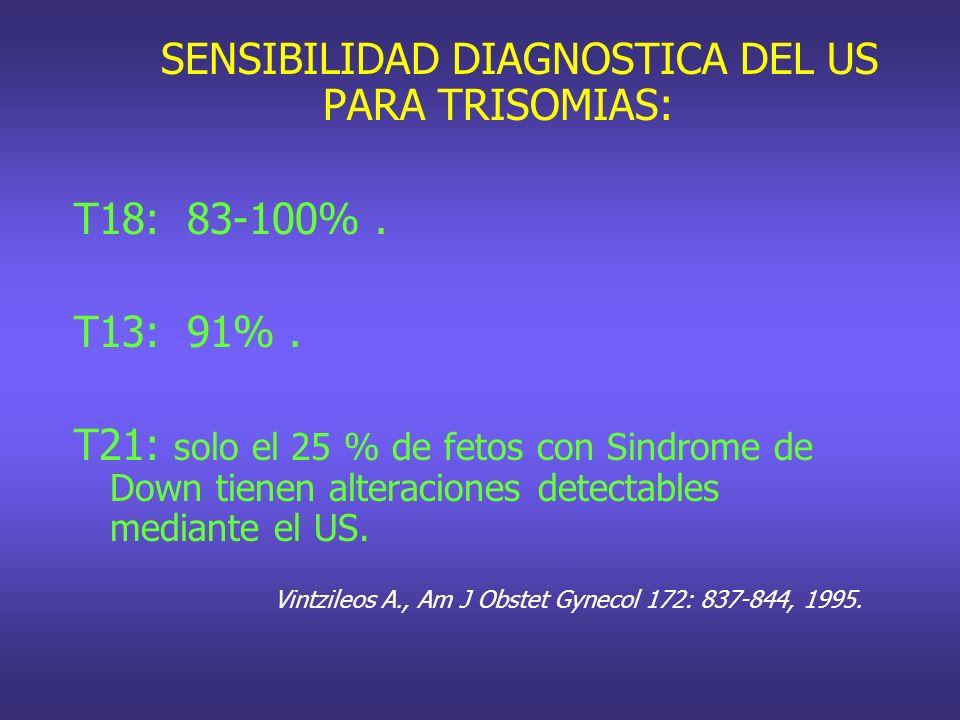 SENSIBILIDAD DIAGNOSTICA DEL US PARA TRISOMIAS: T18: 83-100%. T13: 91%. T21: solo el 25 % de fetos con Sindrome de Down tienen alteraciones detectable