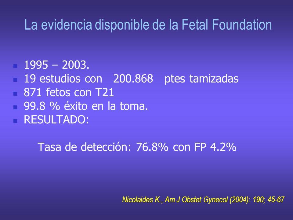 La evidencia disponible de la Fetal Foundation 1995 – 2003. 19 estudios con 200.868 ptes tamizadas 871 fetos con T21 99.8 % éxito en la toma. RESULTAD