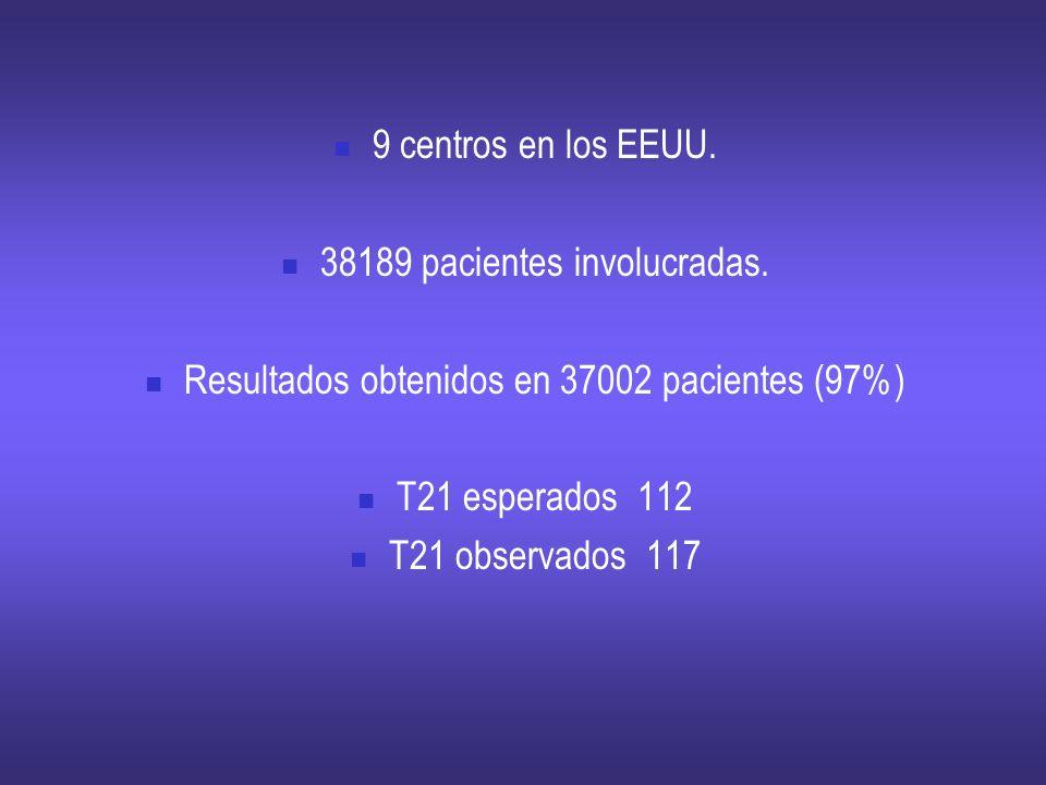 9 centros en los EEUU. 38189 pacientes involucradas. Resultados obtenidos en 37002 pacientes (97%) T21 esperados 112 T21 observados 117