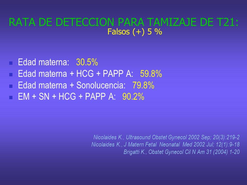 RATA DE DETECCION PARA TAMIZAJE DE T21: Falsos (+) 5 % Edad materna: 30.5% Edad materna + HCG + PAPP A: 59.8% Edad materna + Sonolucencia: 79.8% EM +