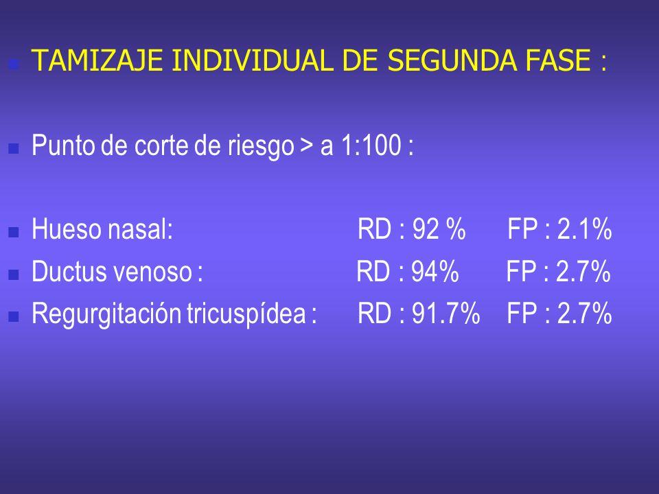 TAMIZAJE INDIVIDUAL DE SEGUNDA FASE : Punto de corte de riesgo > a 1:100 : Hueso nasal: RD : 92 % FP : 2.1% Ductus venoso : RD : 94% FP : 2.7% Regurgi