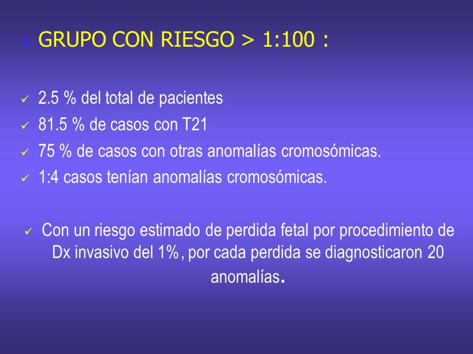 GRUPO CON RIESGO > 1:100 : 2.5 % del total de pacientes 81.5 % de casos con T21 75 % de casos con otras anomalías cromosómicas. 1:4 casos tenían anoma