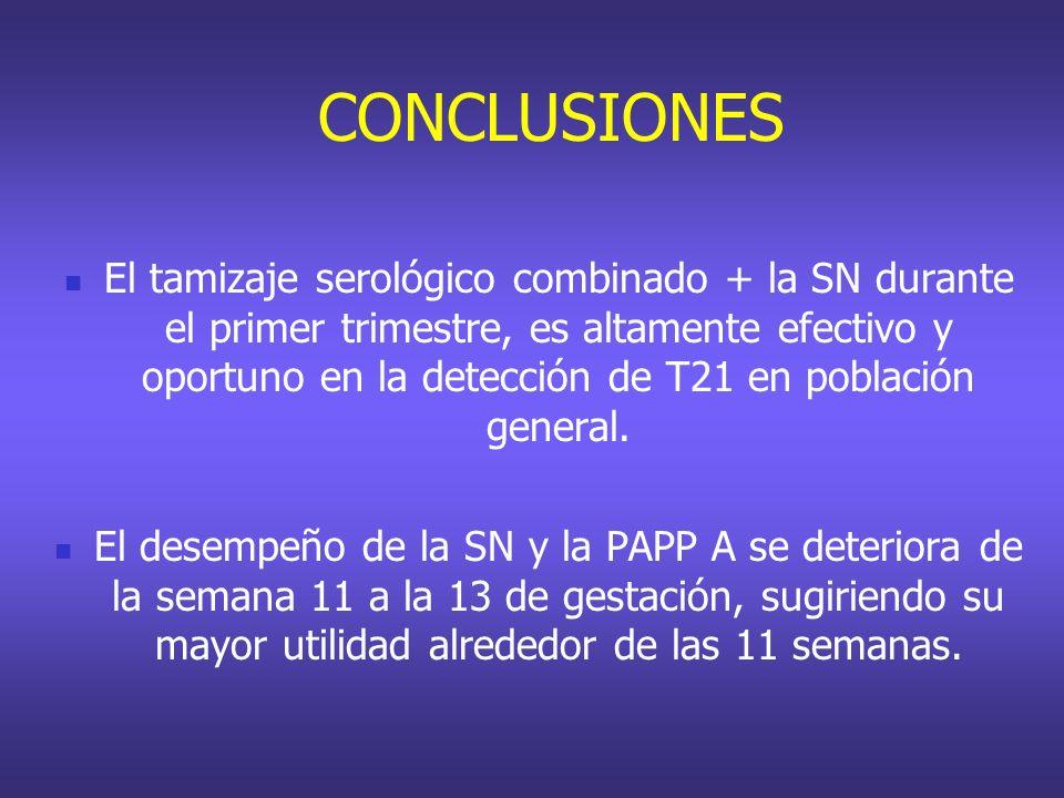 CONCLUSIONES El tamizaje serológico combinado + la SN durante el primer trimestre, es altamente efectivo y oportuno en la detección de T21 en població