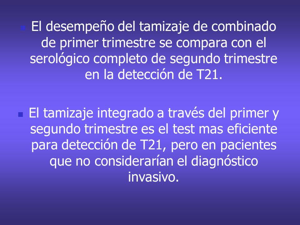 El desempeño del tamizaje de combinado de primer trimestre se compara con el serológico completo de segundo trimestre en la detección de T21. El tamiz