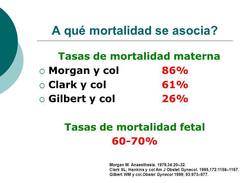 Que tan frecuente es y a qué morbilidad está asociado? Incidencia muy variable en las diferentes poblaciones. 1 en 8000 – 80000. Mortalidad materna ge