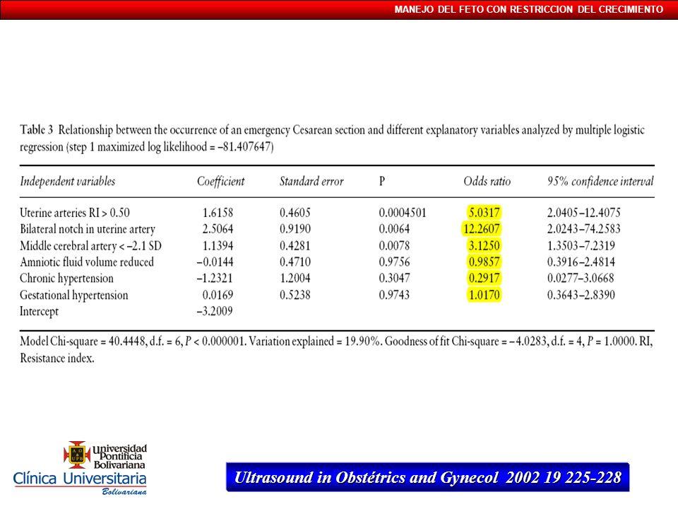 MANEJO DEL FETO CON RESTRICCION DEL CRECIMIENTO Ultrasound in Obstétrics and Gynecol 2002 19 225-228