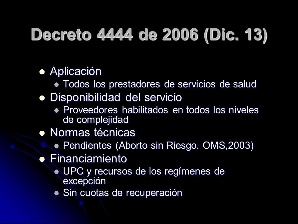 Decreto 4444 de 2006 (Dic. 13) Aplicación Aplicación Todos los prestadores de servicios de salud Todos los prestadores de servicios de salud Disponibi