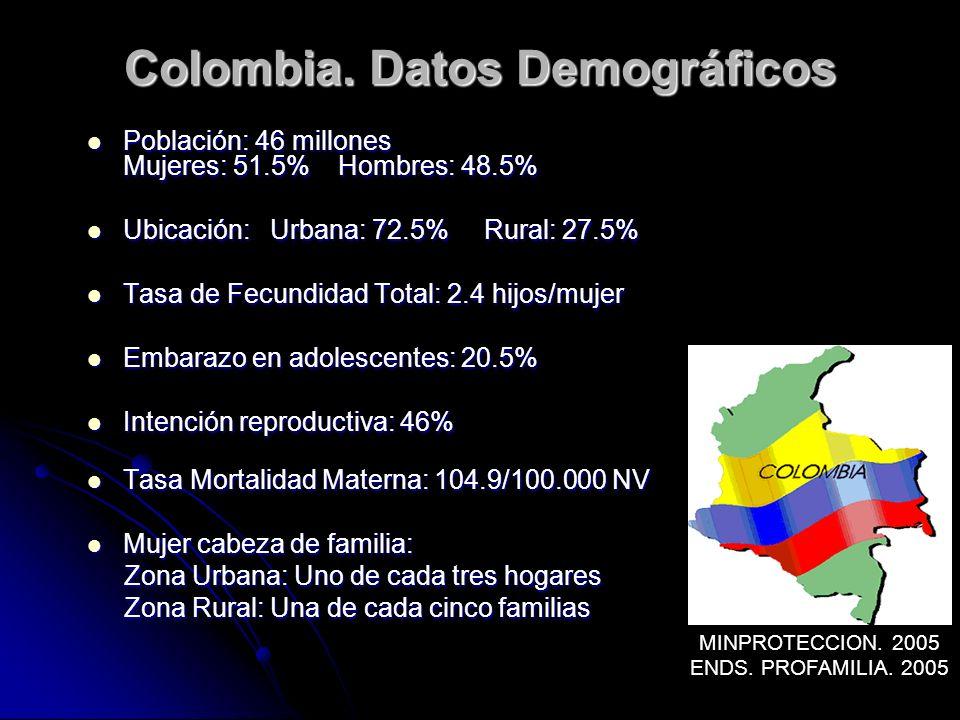 Colombia. Datos Demográficos Población: 46 millones Mujeres: 51.5% Hombres: 48.5% Población: 46 millones Mujeres: 51.5% Hombres: 48.5% Ubicación: Urba