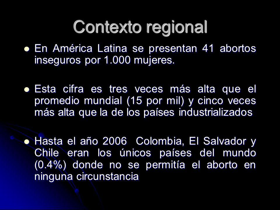 Contexto regional En América Latina se presentan 41 abortos inseguros por 1.000 mujeres. En América Latina se presentan 41 abortos inseguros por 1.000