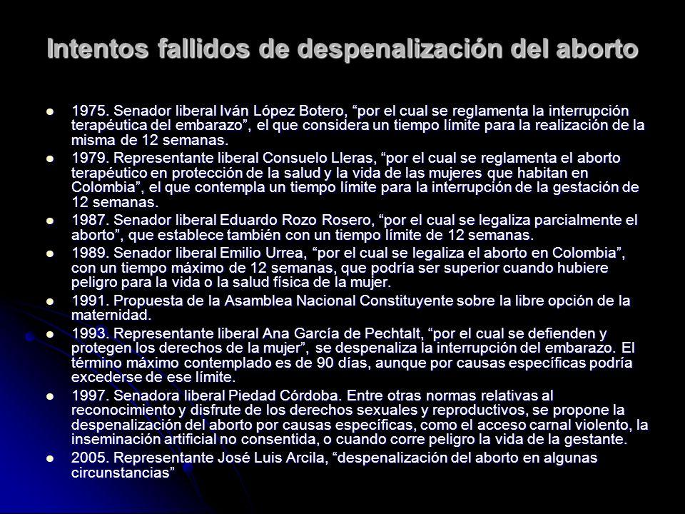 Intentos fallidos de despenalización del aborto 1975. Senador liberal Iván López Botero, por el cual se reglamenta la interrupción terapéutica del emb