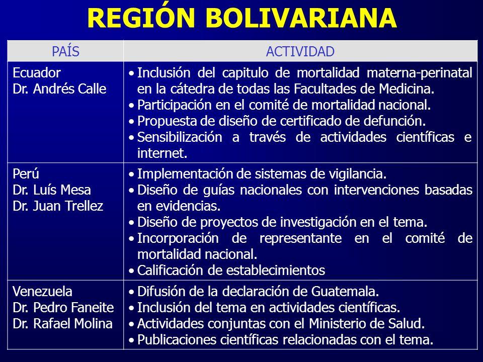 REGIÓN BOLIVARIANA PAÍSACTIVIDAD Ecuador Dr. Andrés Calle Inclusión del capitulo de mortalidad materna-perinatal en la cátedra de todas las Facultades