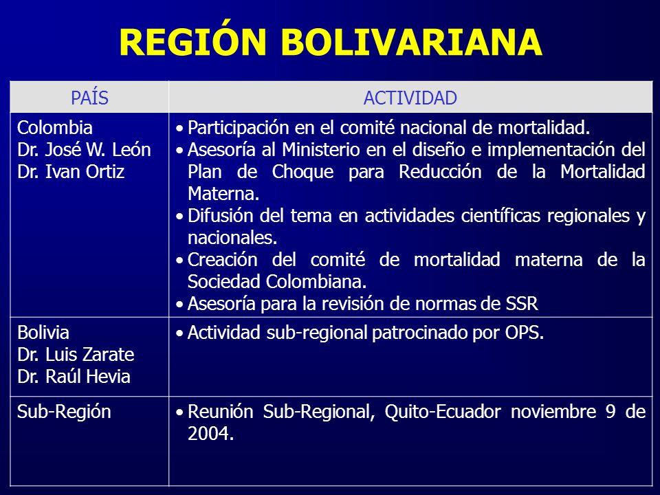 REGIÓN BOLIVARIANA PAÍSACTIVIDAD Colombia Dr. José W. León Dr. Ivan Ortiz Participación en el comité nacional de mortalidad. Asesoría al Ministerio en