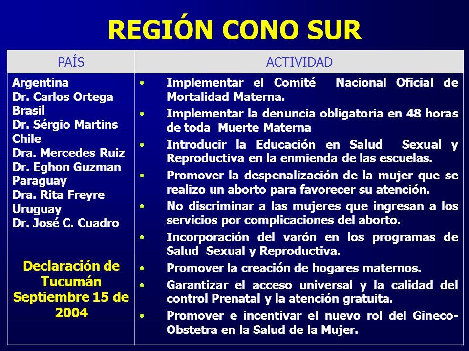 REGIÓN CONO SUR PAÍSACTIVIDAD Argentina Dr. Carlos Ortega Brasil Dr. Sérgio Martins Chile Dra. Mercedes Ruiz Dr. Eghon Guzman Paraguay Dra. Rita Freyr