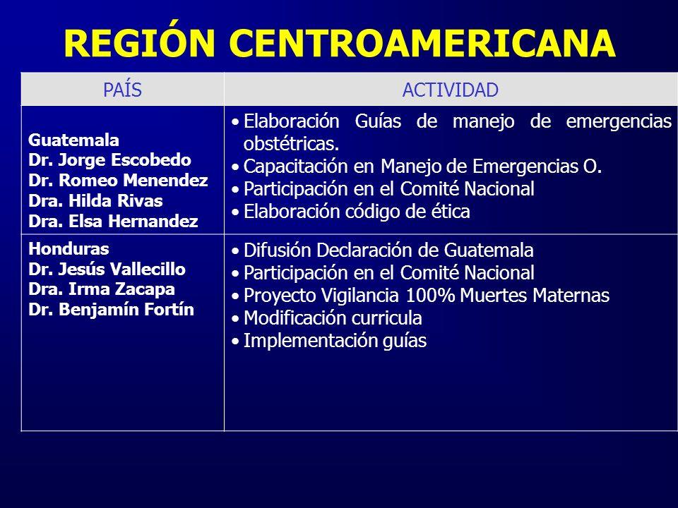REGIÓN CENTROAMERICANA PAÍSACTIVIDAD Guatemala Dr. Jorge Escobedo Dr. Romeo Menendez Dra. Hilda Rivas Dra. Elsa Hernandez Elaboración Guías de manejo
