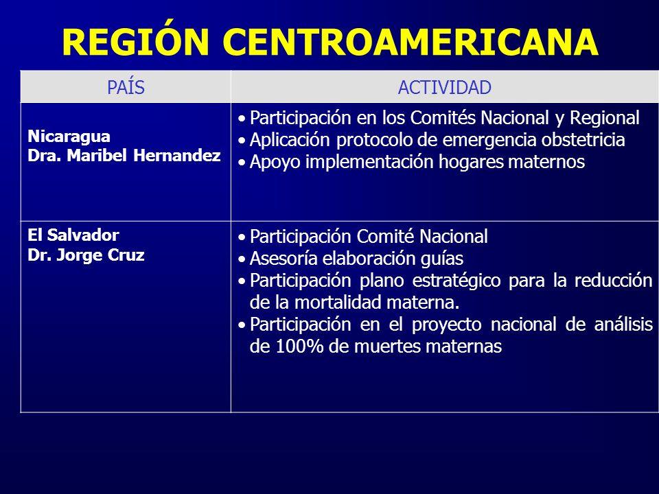 REGIÓN CENTROAMERICANA PAÍSACTIVIDAD Nicaragua Dra. Maribel Hernandez Participación en los Comités Nacional y Regional Aplicación protocolo de emergen
