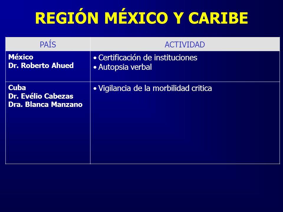 REGIÓN MÉXICO Y CARIBE PAÍSACTIVIDAD México Dr. Roberto Ahued Certificación de instituciones Autopsia verbal Cuba Dr. Evélio Cabezas Dra. Blanca Manza