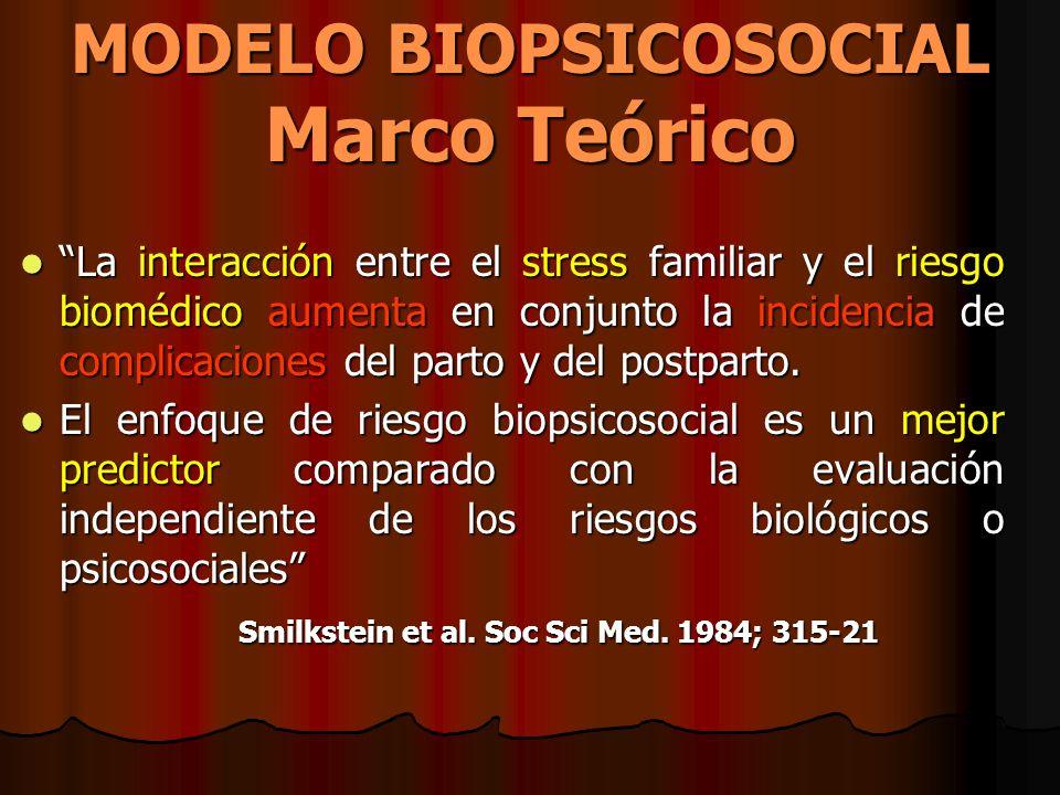 MODELO BIOPSICOSOCIAL Marco Teórico La interacción entre el stress familiar y el riesgo biomédico aumenta en conjunto la incidencia de complicaciones