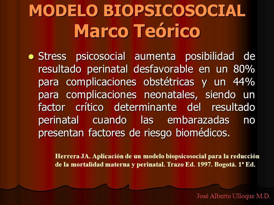 MODELO BIOPSICOSOCIAL Marco Teórico Stress psicosocial aumenta posibilidad de resultado perinatal desfavorable en un 80% para complicaciones obstétric