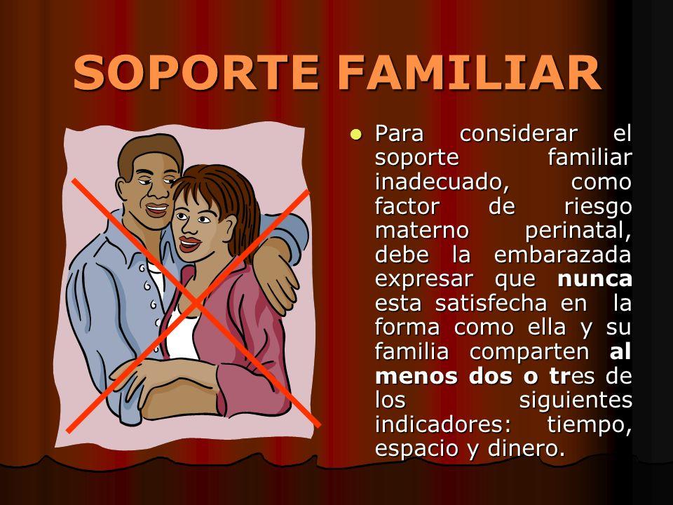 SOPORTE FAMILIAR Para considerar el soporte familiar inadecuado, como factor de riesgo materno perinatal, debe la embarazada expresar que nunca esta s
