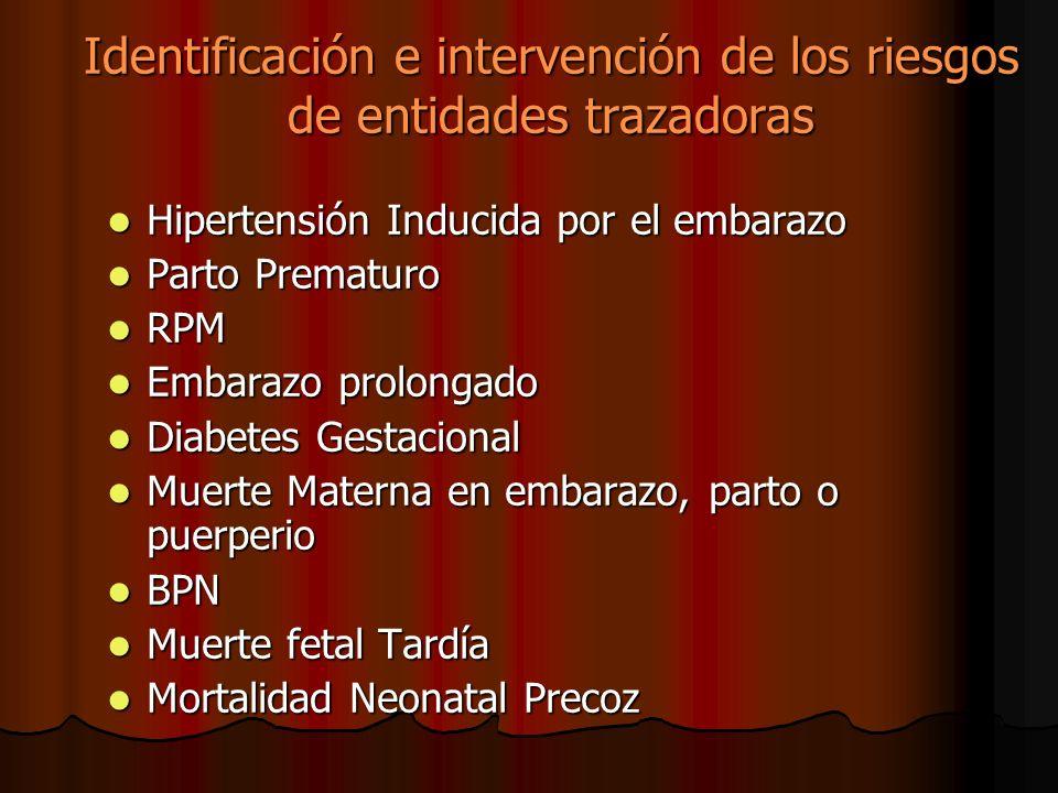 Identificación e intervención de los riesgos de entidades trazadoras Hipertensión Inducida por el embarazo Hipertensión Inducida por el embarazo Parto