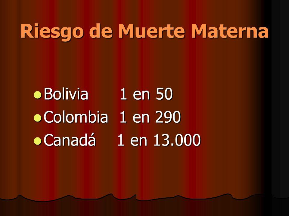 Riesgo de Muerte Materna Bolivia 1 en 50 Bolivia 1 en 50 Colombia 1 en 290 Colombia 1 en 290 Canadá 1 en 13.000 Canadá 1 en 13.000