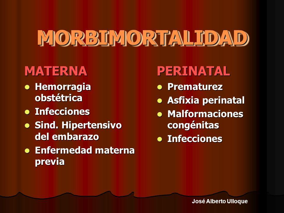 MORBIMORTALIDADMORBIMORTALIDAD MATERNA Hemorragia obstétrica Hemorragia obstétrica Infecciones Infecciones Sind. Hipertensivo del embarazo Sind. Hiper