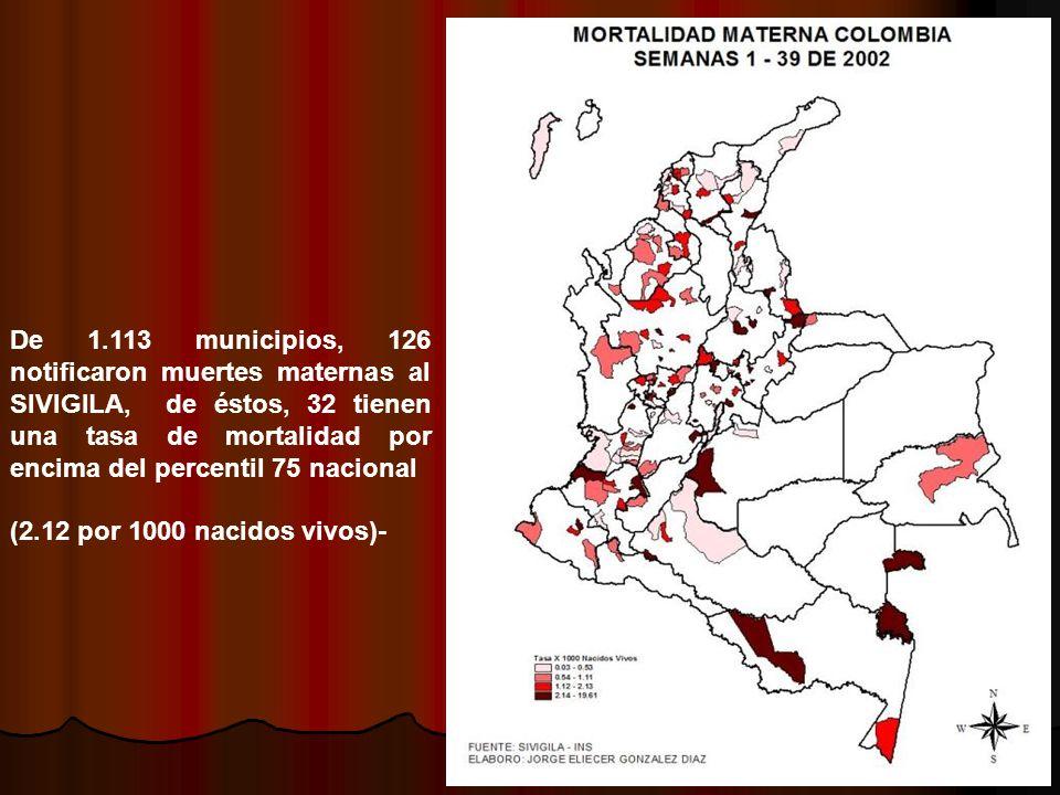 De 1.113 municipios, 126 notificaron muertes maternas al SIVIGILA, de éstos, 32 tienen una tasa de mortalidad por encima del percentil 75 nacional (2.