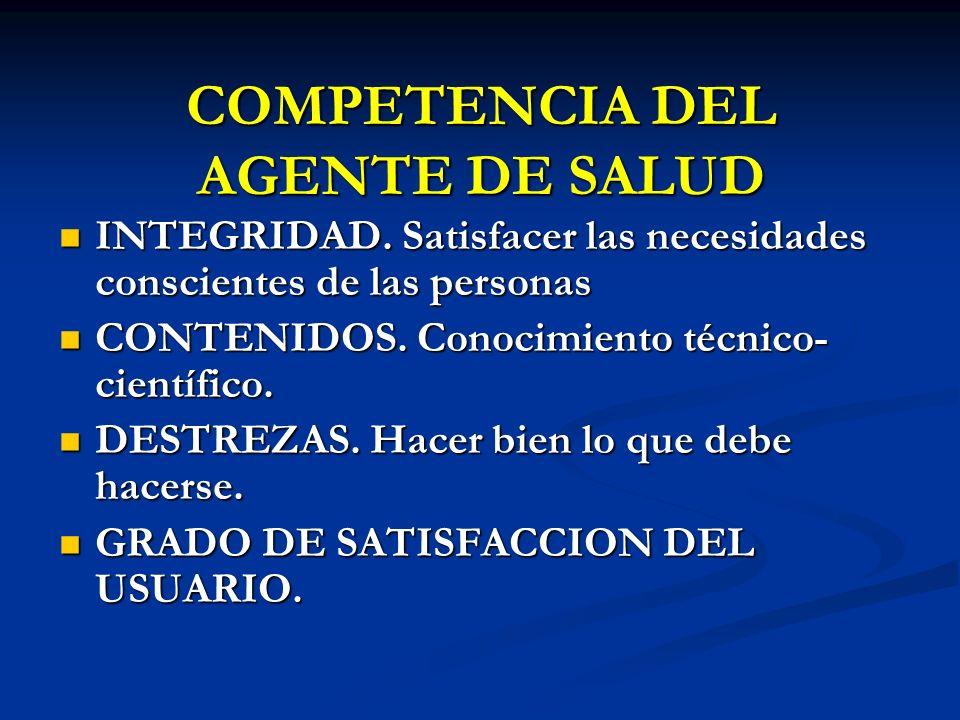 COMPETENCIA DEL AGENTE DE SALUD INTEGRIDAD. Satisfacer las necesidades conscientes de las personas INTEGRIDAD. Satisfacer las necesidades conscientes