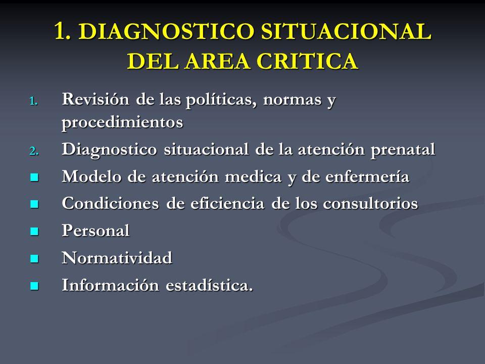 1. DIAGNOSTICO SITUACIONAL DEL AREA CRITICA 1. Revisión de las políticas, normas y procedimientos 2. Diagnostico situacional de la atención prenatal M