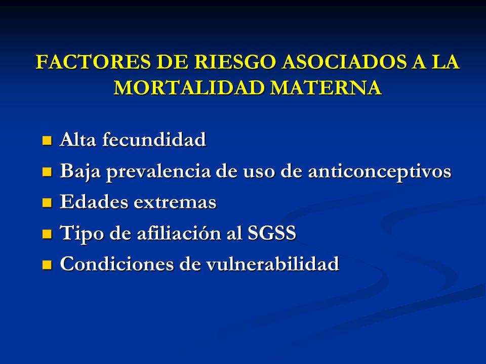 FACTORES DE RIESGO ASOCIADOS A LA MORTALIDAD MATERNA Alta fecundidad Alta fecundidad Baja prevalencia de uso de anticonceptivos Baja prevalencia de us